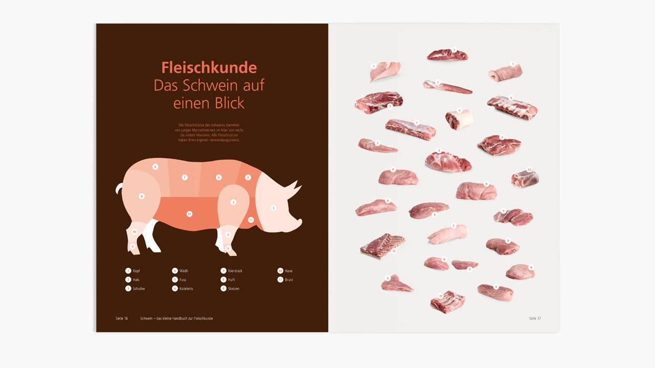 adart_micarna_fleischkunde_schwein_5